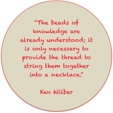 The beads of knowledge