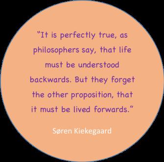 Lived forwards